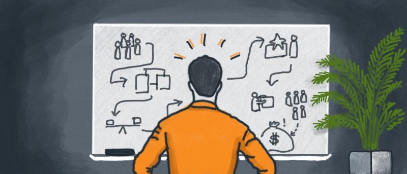customer journey strategy