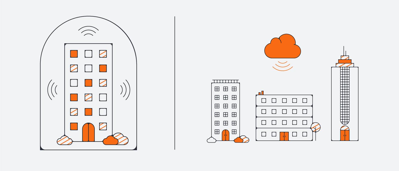 cloud vs on-premises comparison