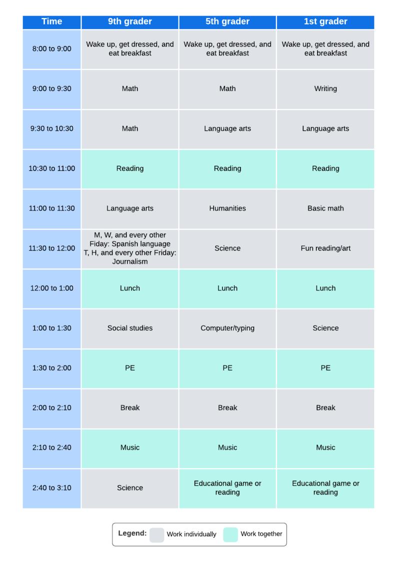 homeschool schedule example