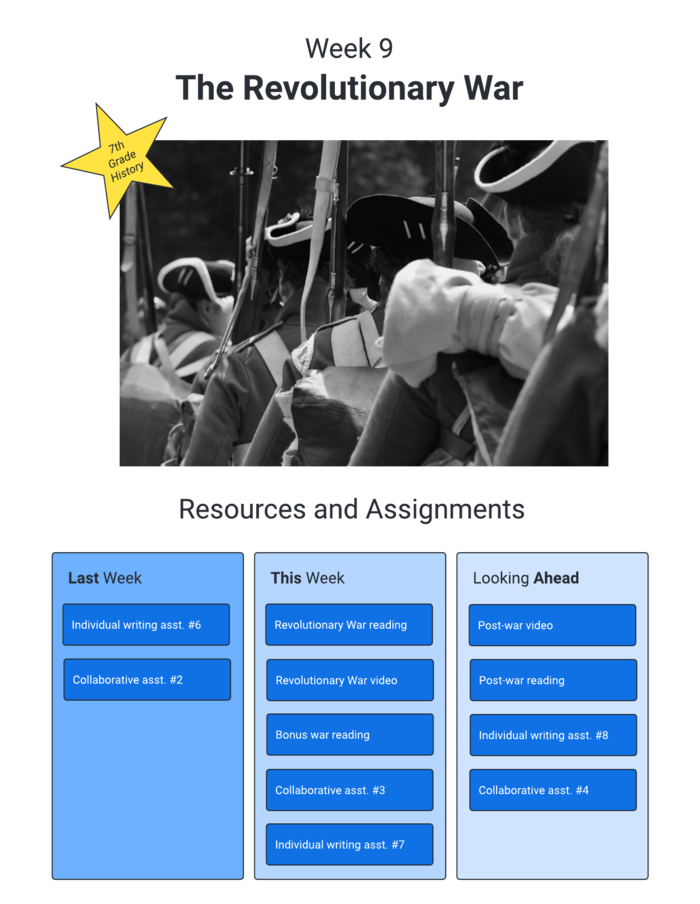 Lucid for Education classroom organization