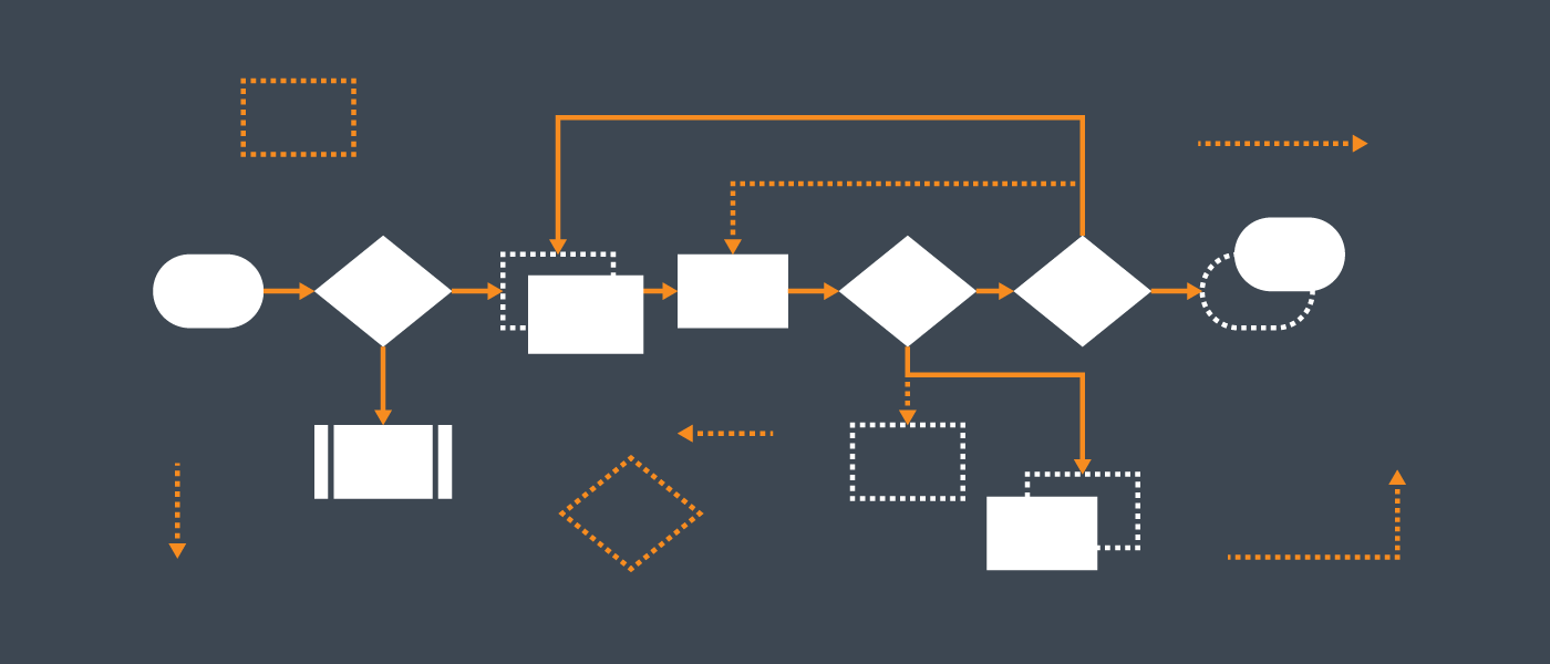 CRM integration
