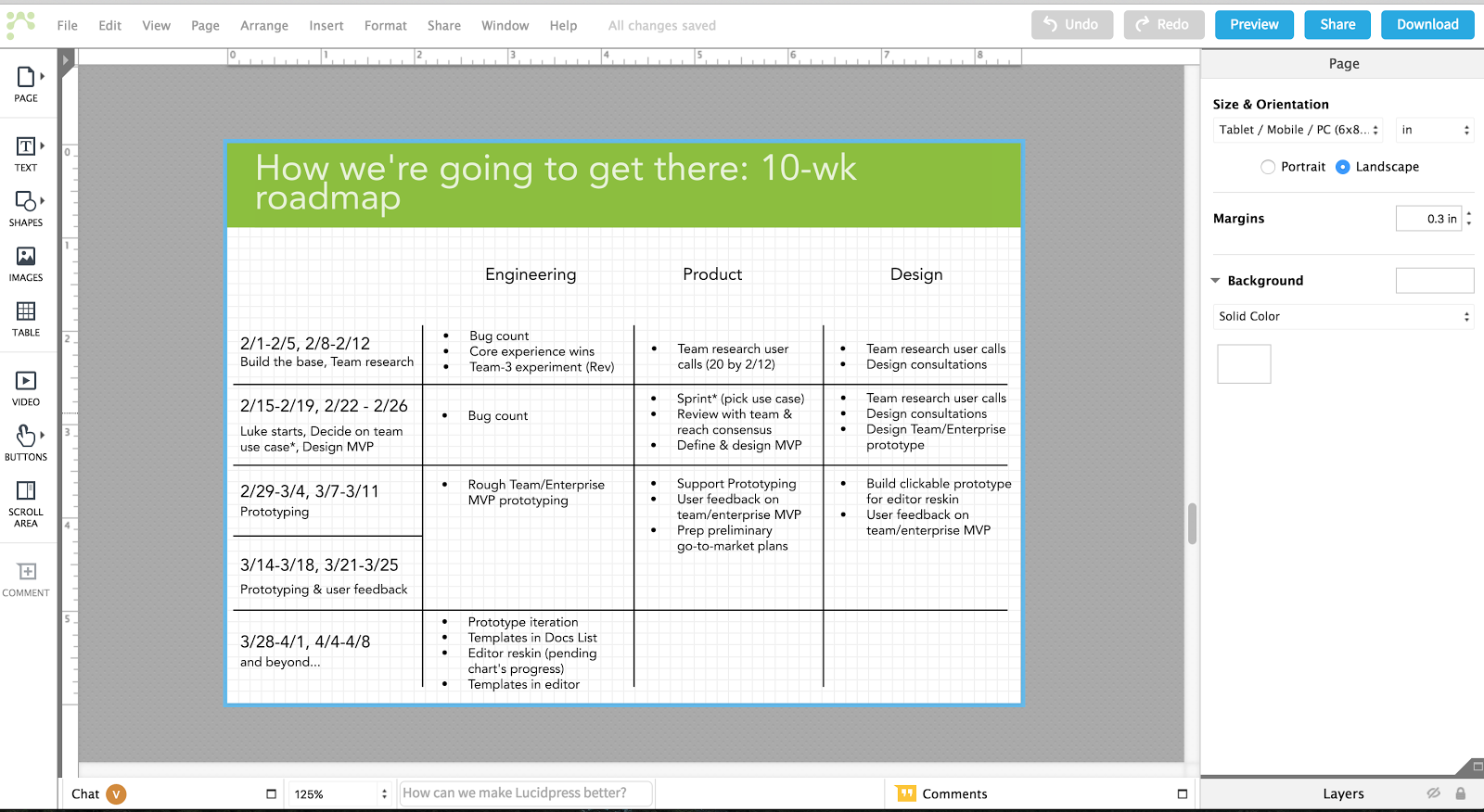 Inside A Successful Product Managers Toolbox Lucidchart Blog - High level roadmap template