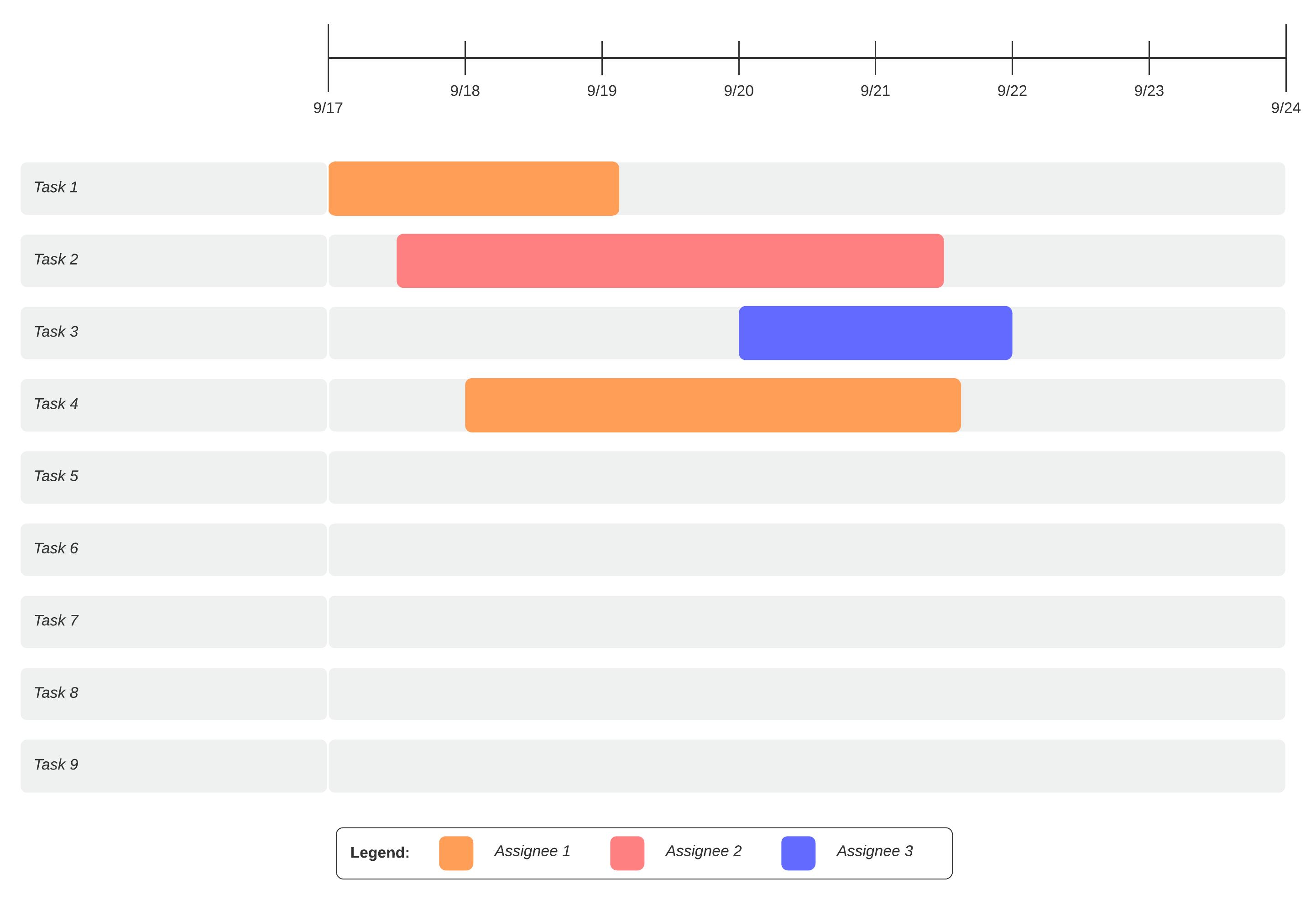 simple gantt chart
