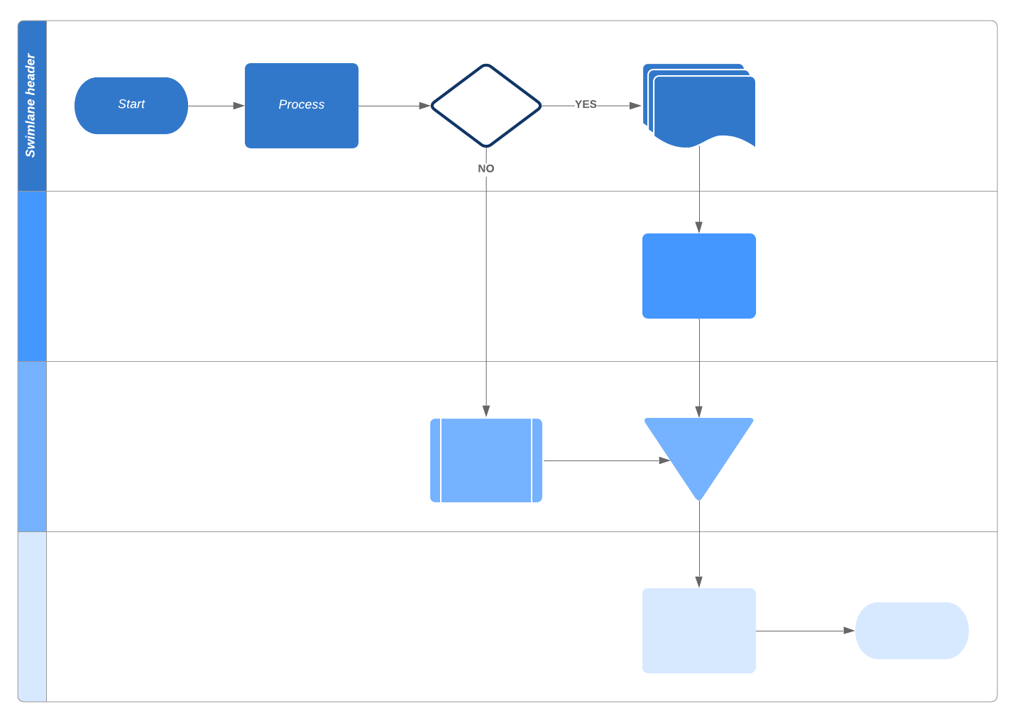 flowchart with swimlanes for project management