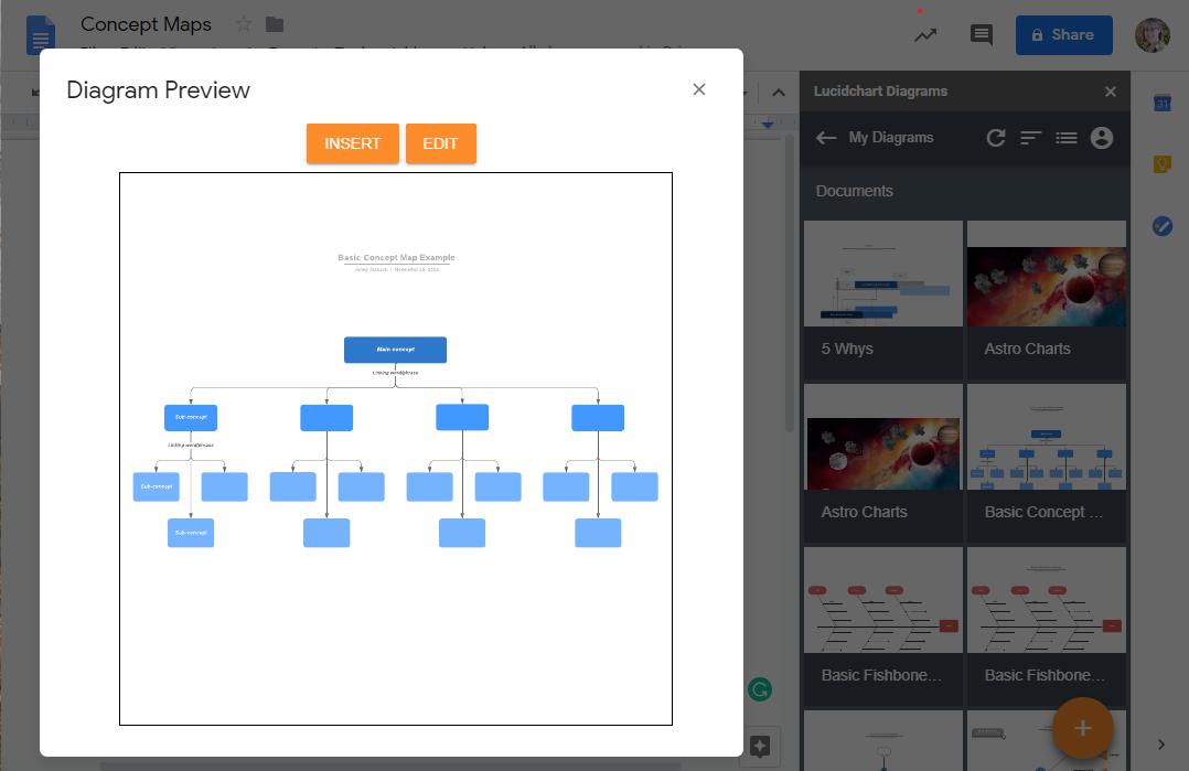 insert concept map into google doc