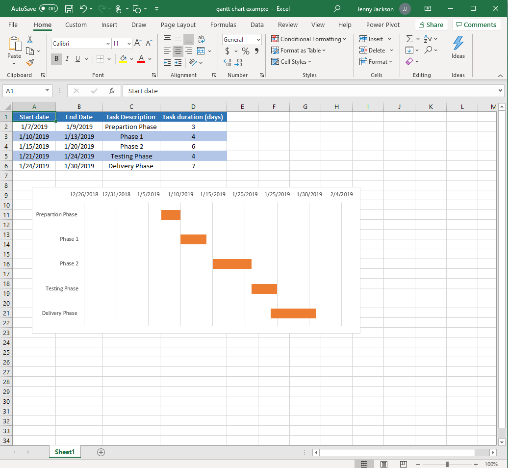 Build a Gantt chart in Excel