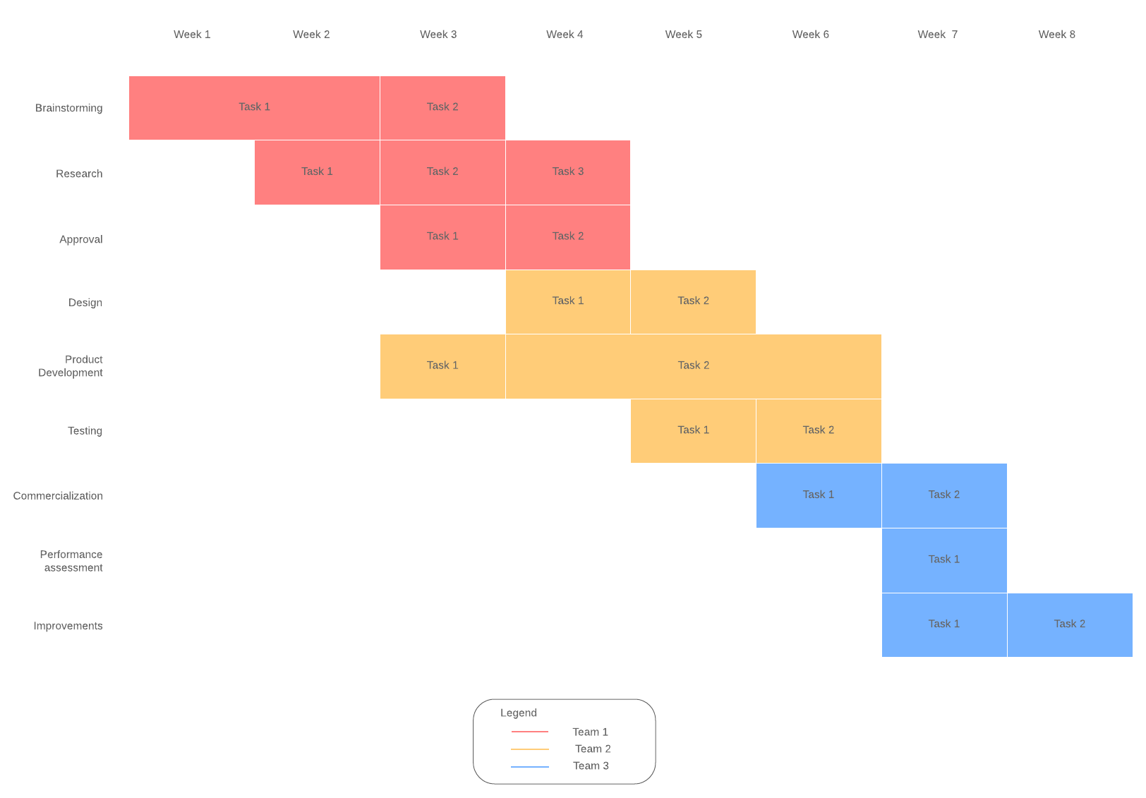 gantt chart diagram