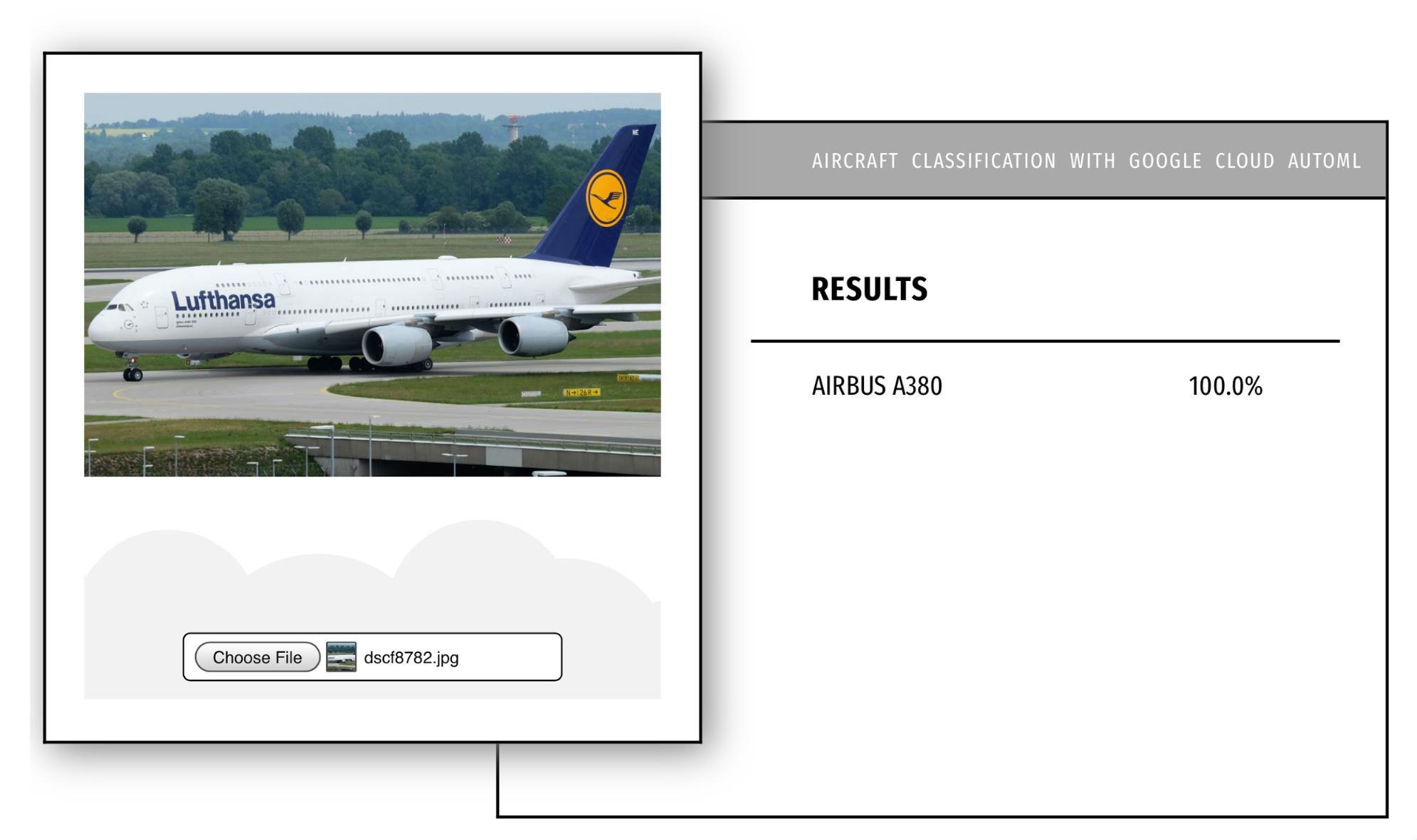 aircraft identification system