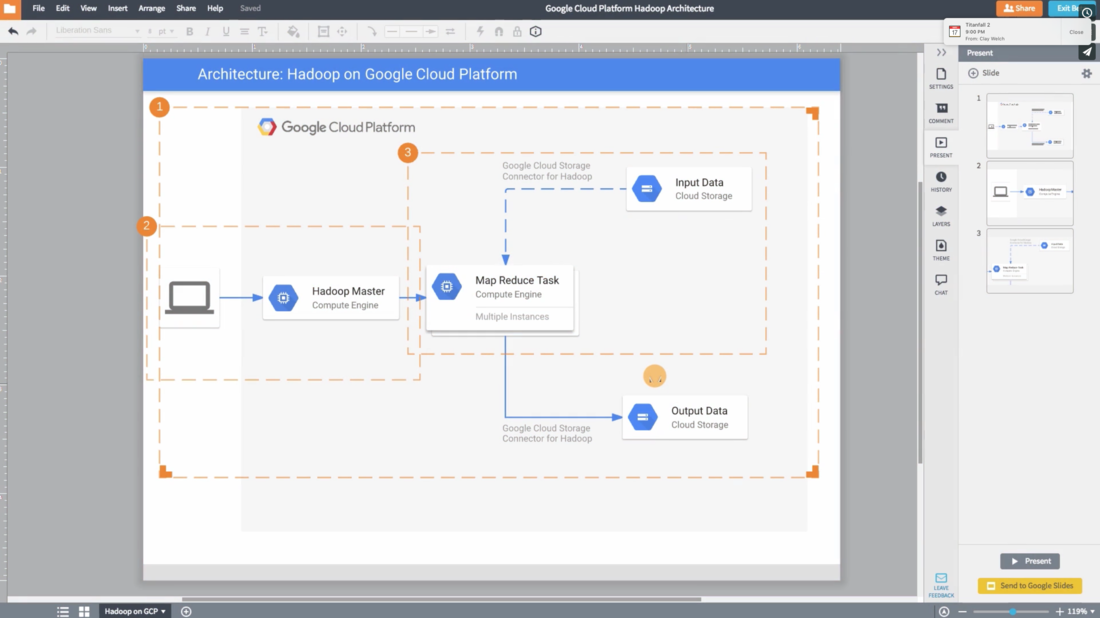 Google Slides and Lucidchart