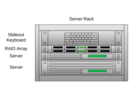 how to create rack diagrams free   lucidchartone of the convenient shape libraries we provide is for creating server rack diagrams  continue reading to learn how you can create a rack diagram for