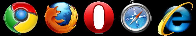 lucidchart browser benchmark