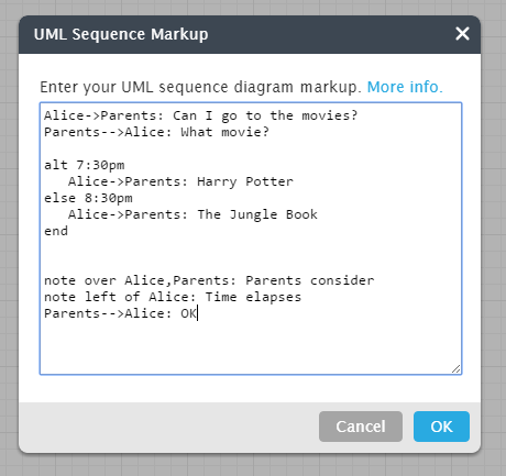 uml sequence markup