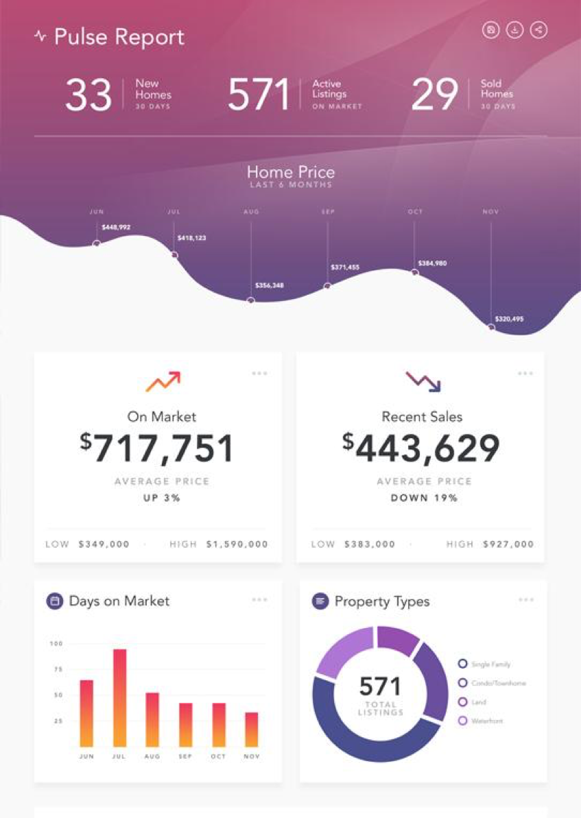 AreaPulse - real estate software