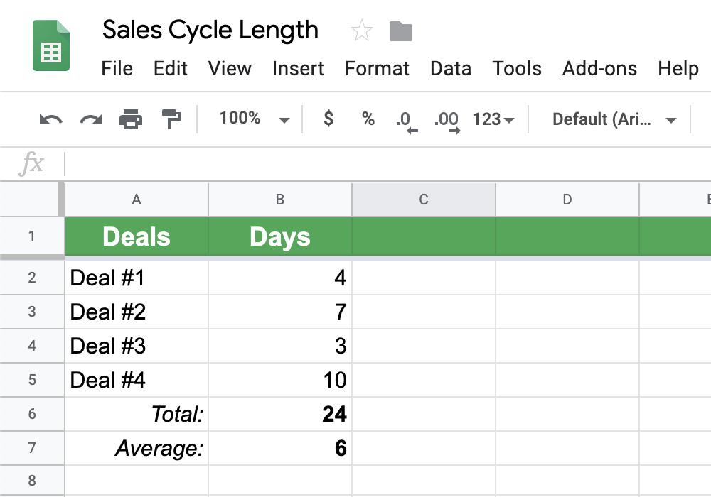 Best sales KPIs