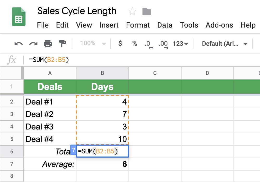 Sales KPI examples