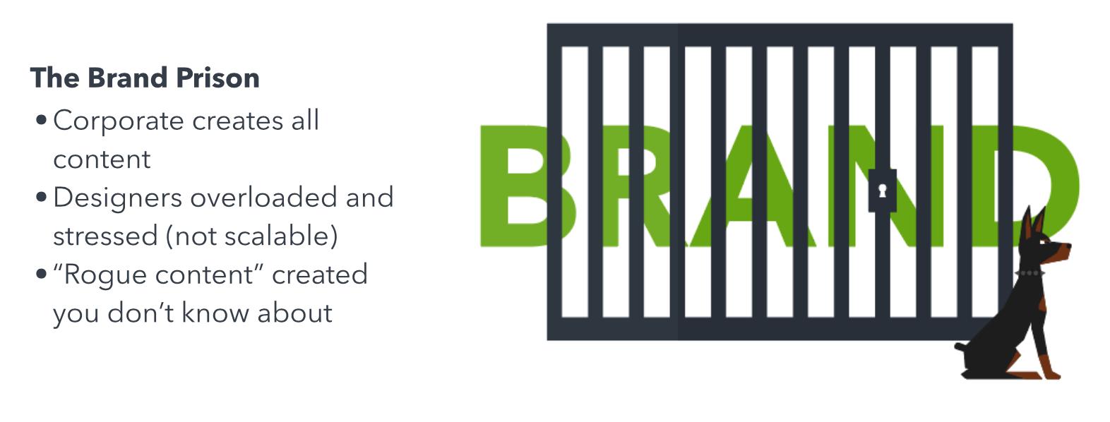 brand prison