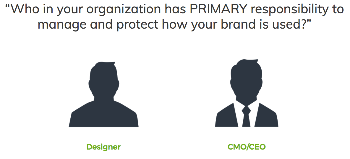 Who has primary responsibility to manage and protect your brand