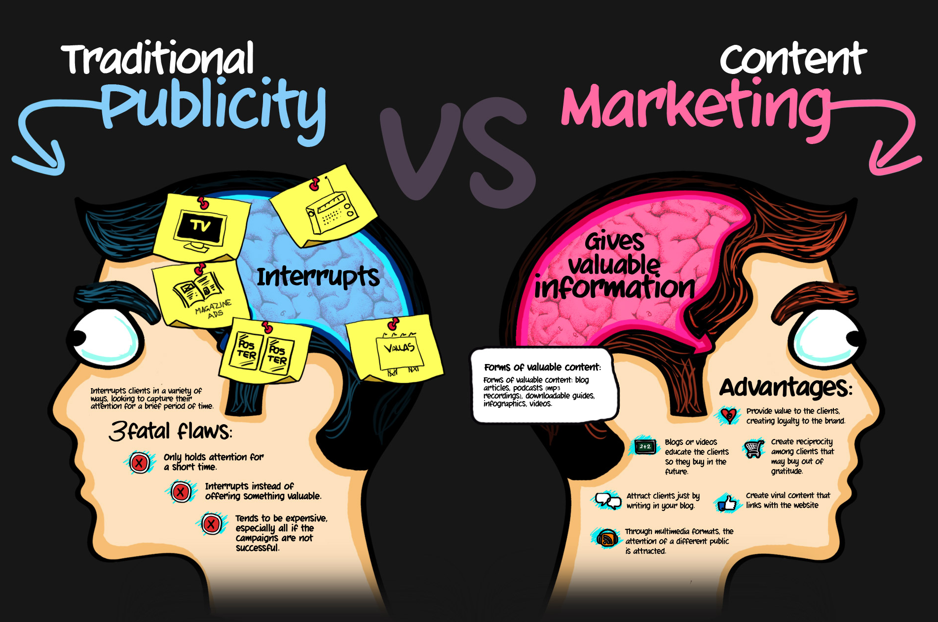 Traditional PR vs. content marketing