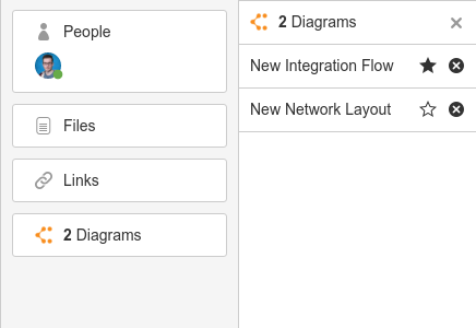 Lucidchart Glance in HipChat