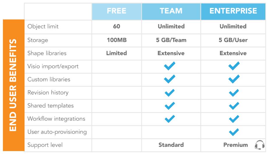 https://d2slcw3kip6qmk.cloudfront.net/marketing/enterprise/enterprise_table_corrected_2.PNG