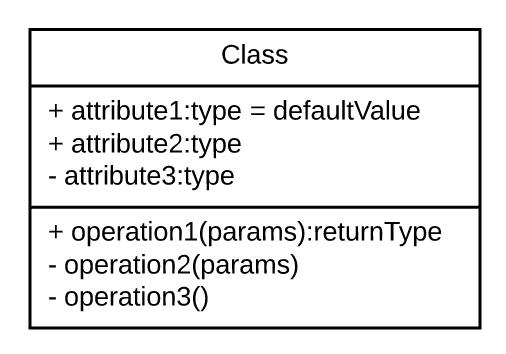 Klassen-Symbol