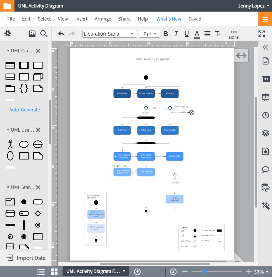 Strumento per la creazione di diagrammi UML Lucidchart