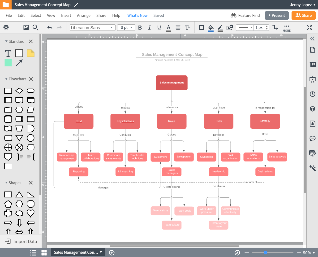 Concept Map Maker | Lucidchart