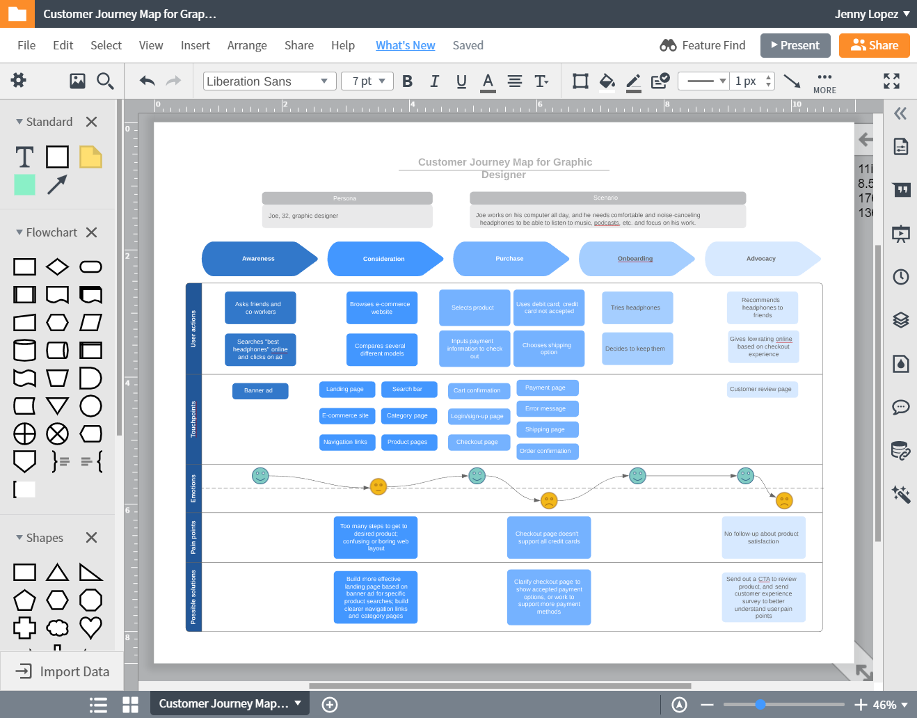 Use the Lucidchart customer journey mapping software