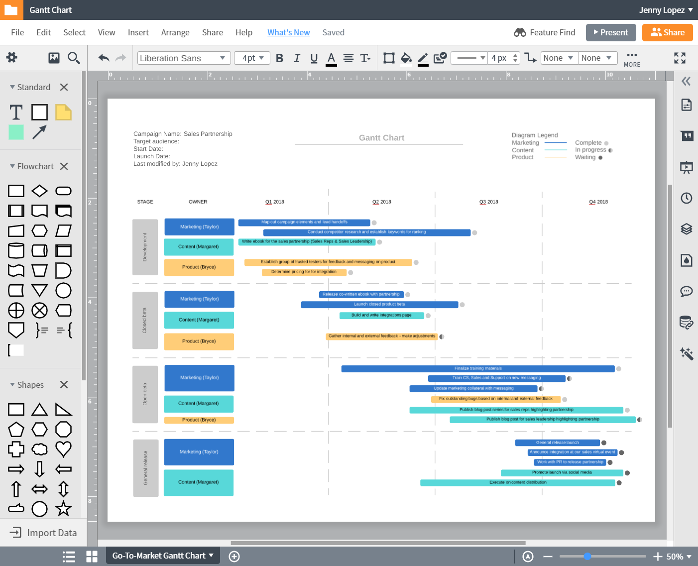 get started on Gantt charts