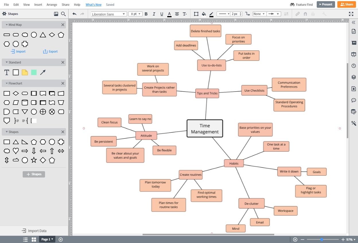 Lucidchart — программа для создания ментальных карт