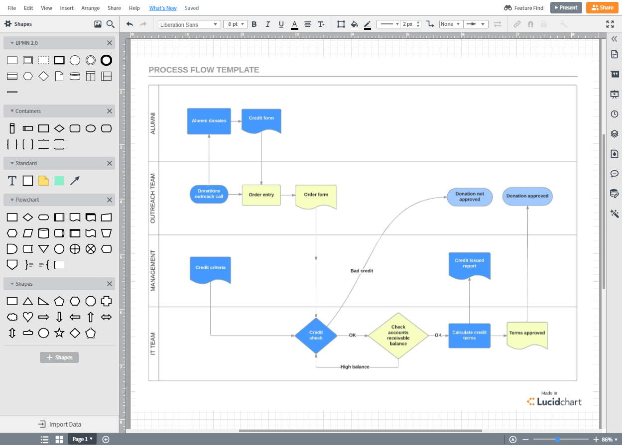 Lucidchart for business process modeling