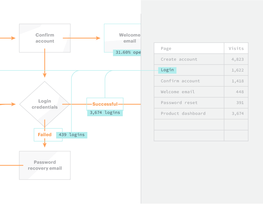 Real time data in your diagrams