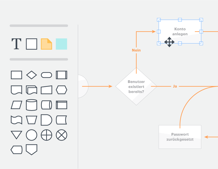 Benutzerfreundliches Diagrammerstellungs-Tool