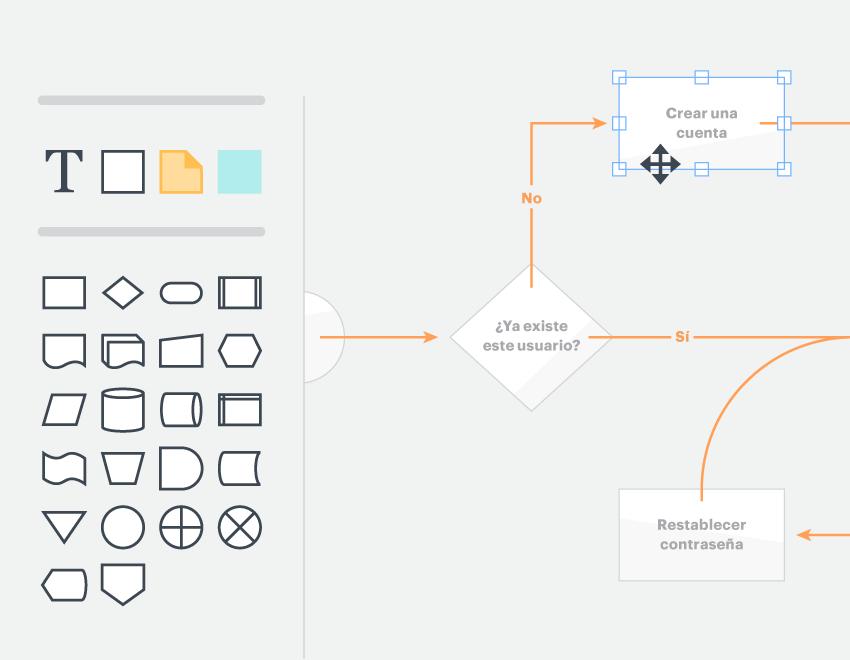 Herramienta de creación de diagramas fácil de usar