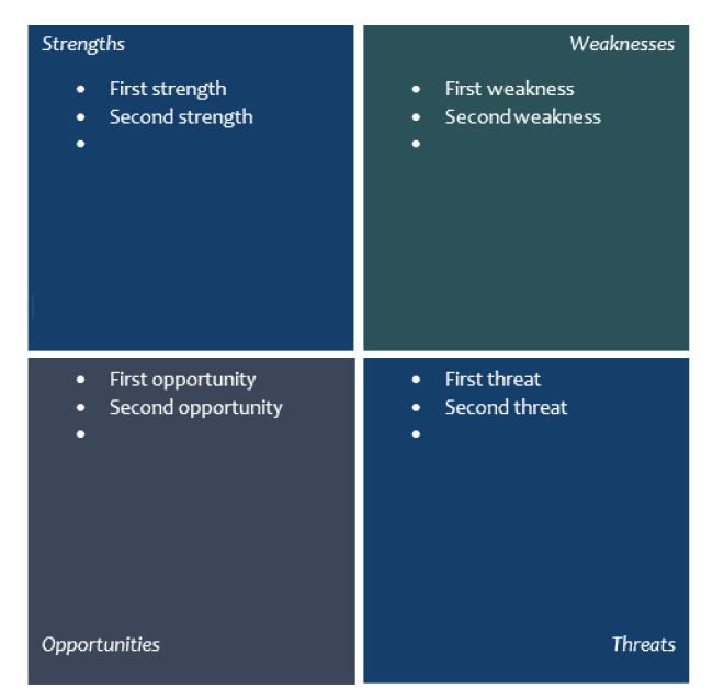 swot analysis diagram in word
