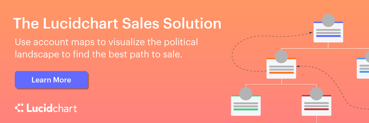 Lucidchart Sales Solution promo