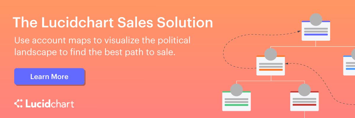 Lucidchart Sales Solution promo