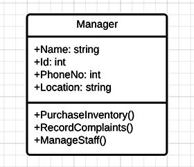 UML - class diagram tutorial