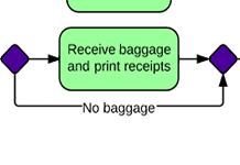 UML state diagram template