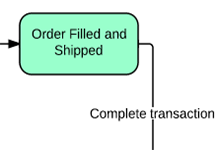 UML state diagram example