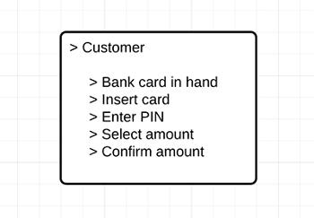 UML timing diagram tutorial