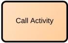 call activity