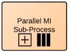 parallel MI sub-process