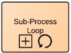 sub-process loop