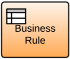 business rule