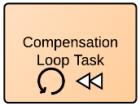 tarefa de compensação em loop