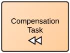 tarefa de compensação