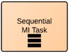 tarefa de MI sequencial