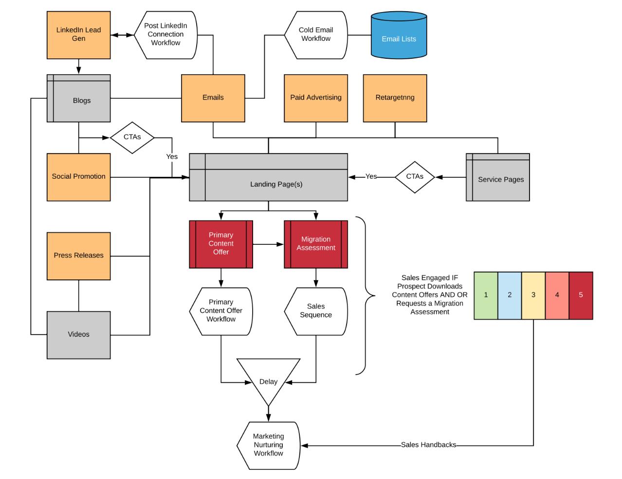 Fannit Diagram 2
