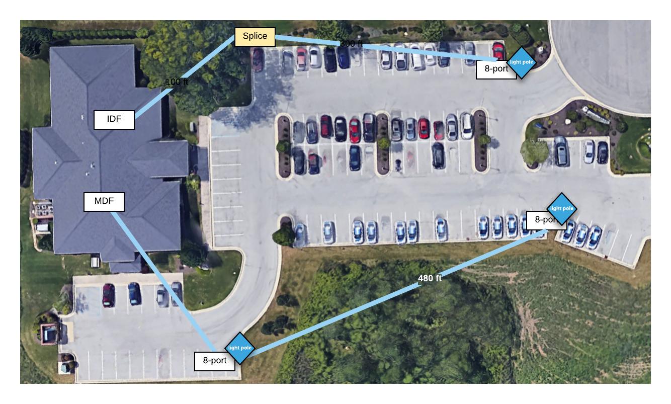 Google Maps diagram